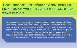 Современный урок русского языка в начальной школе: формы подачи материала и контроля