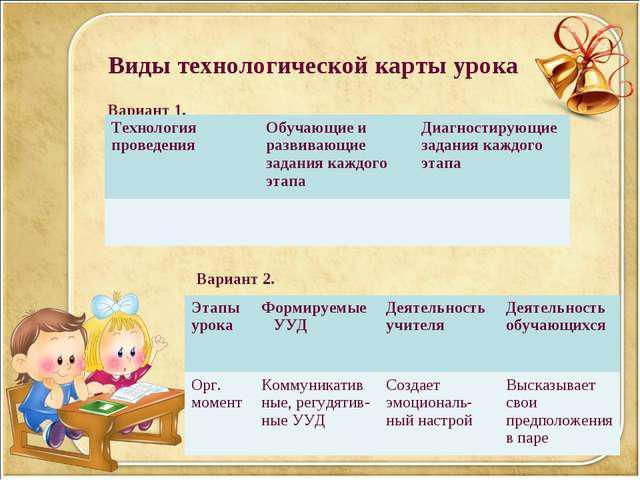 Проведение внеклассного урока по математике: рекомендации учителю