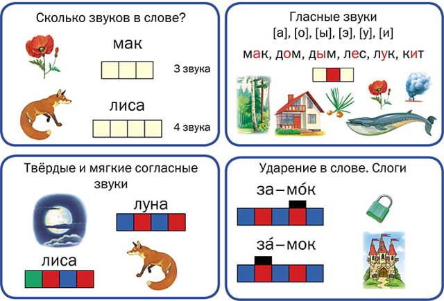 Русский язык грамматика. Руский язык для детей, в игре. Грамматика в стихах для детей.