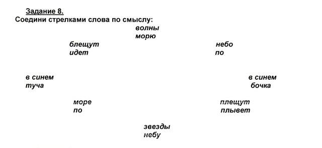 Урок-игра по русскому языку в 1 классе: план проведения