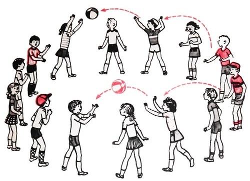 Подвижные игры с мячом