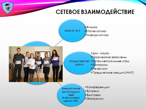 Проведение научно-практической конференции школьников